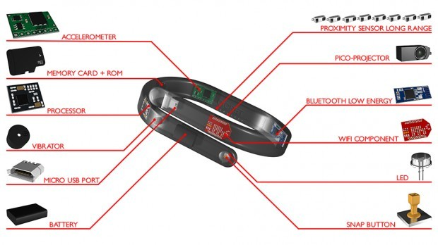 cicrect-bracelet-scheda-tecnica